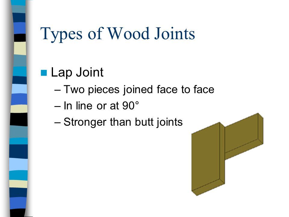 Types of Wood Joints Lap Joint Two pieces joined face to face