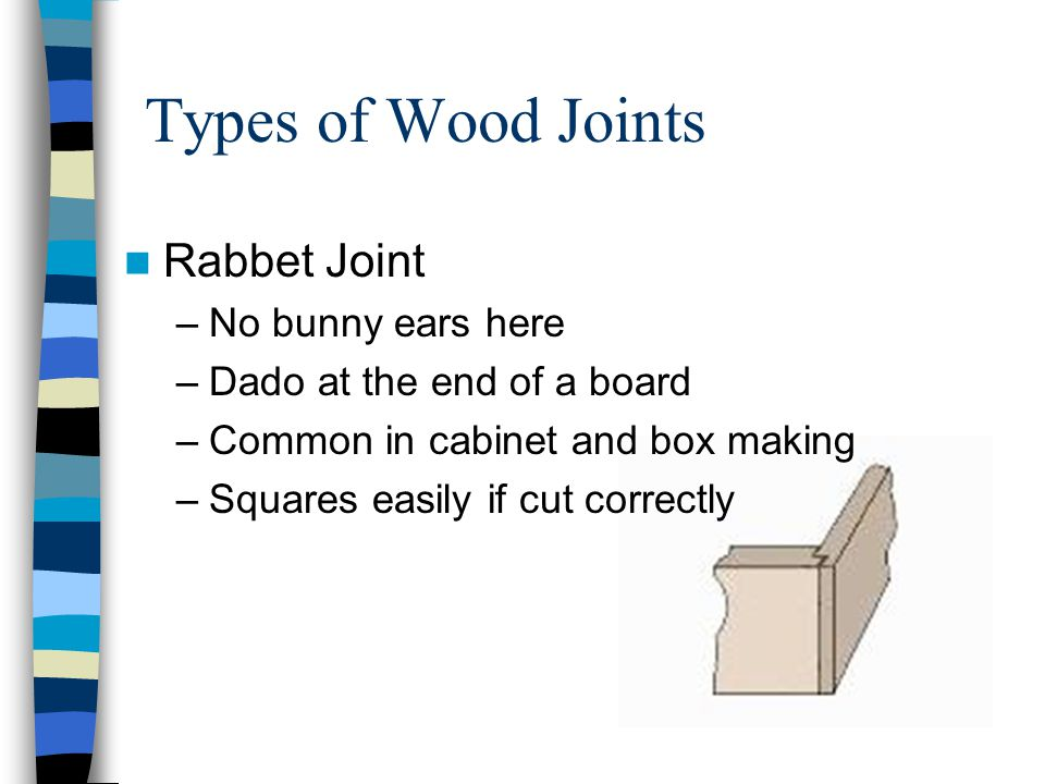Types of Wood Joints Rabbet Joint No bunny ears here