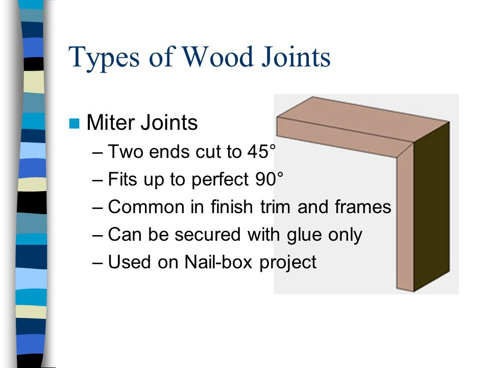 Types of Wood Joints Miter Joints Two ends cut to 45°