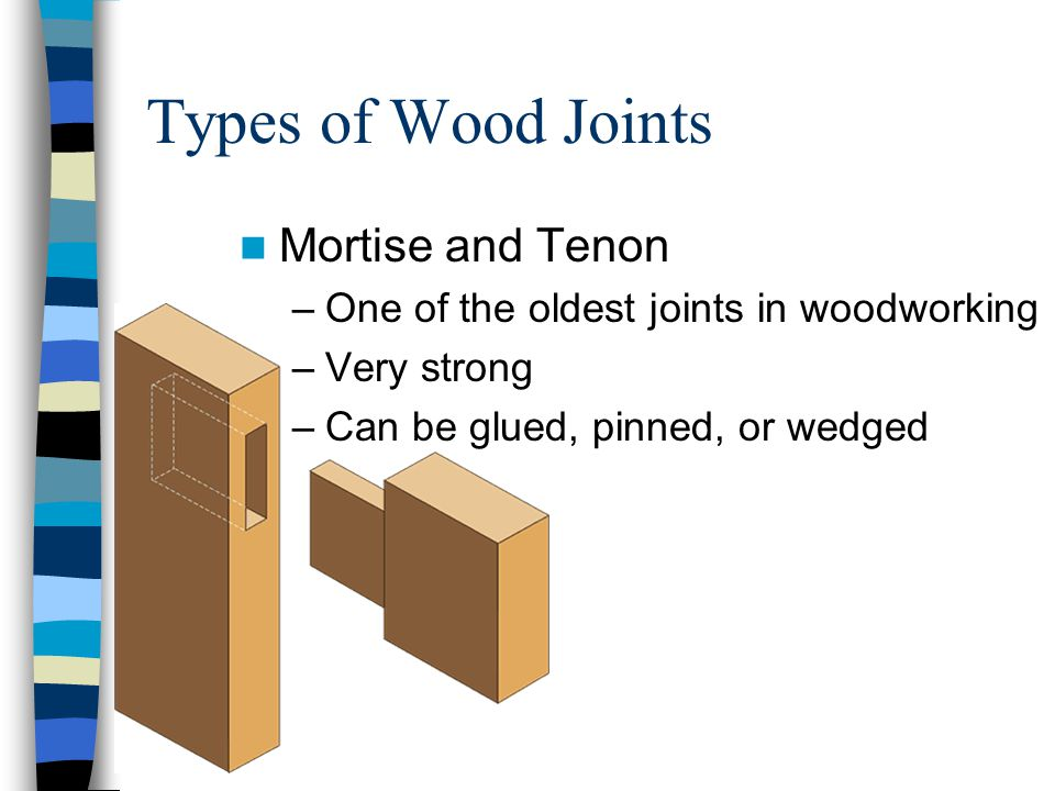 Types of Wood Joints Mortise and Tenon