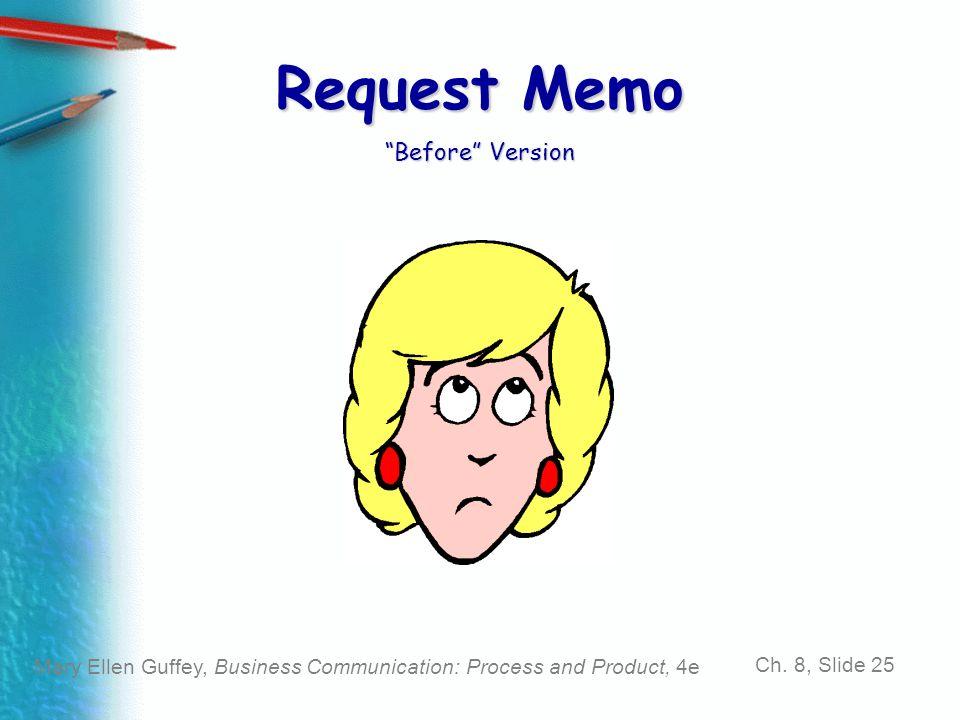 Request Memo Before Version