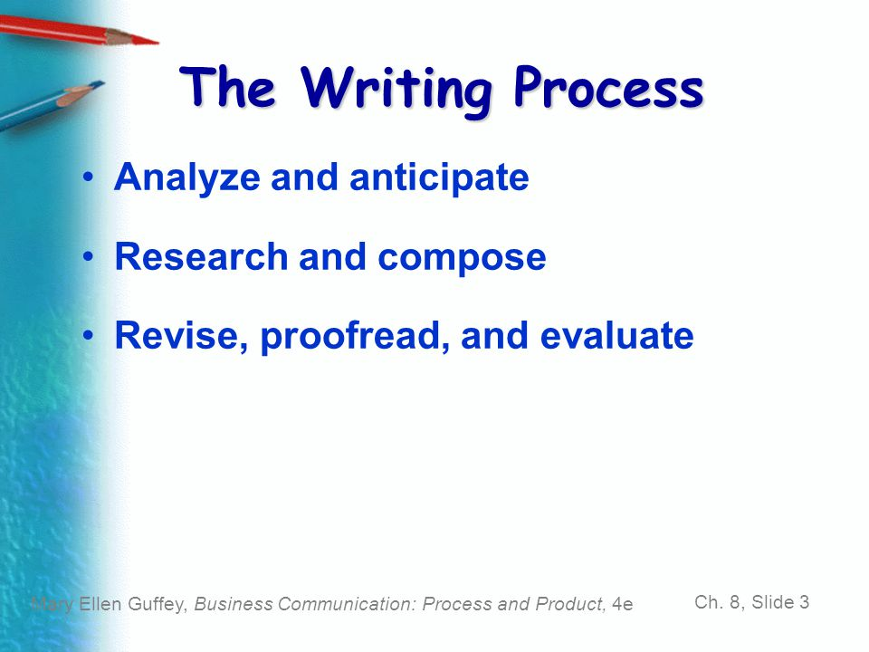 The Writing Process Analyze and anticipate Research and compose