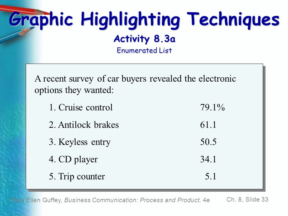Graphic Highlighting Techniques Activity 8.3a Enumerated List