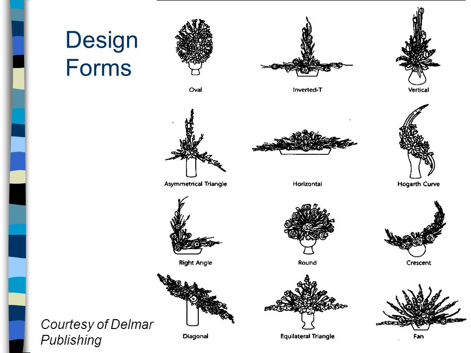 Design Forms Courtesy of Delmar Publishing