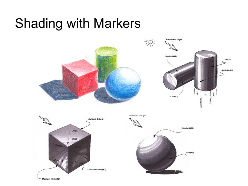 Shading with Markers