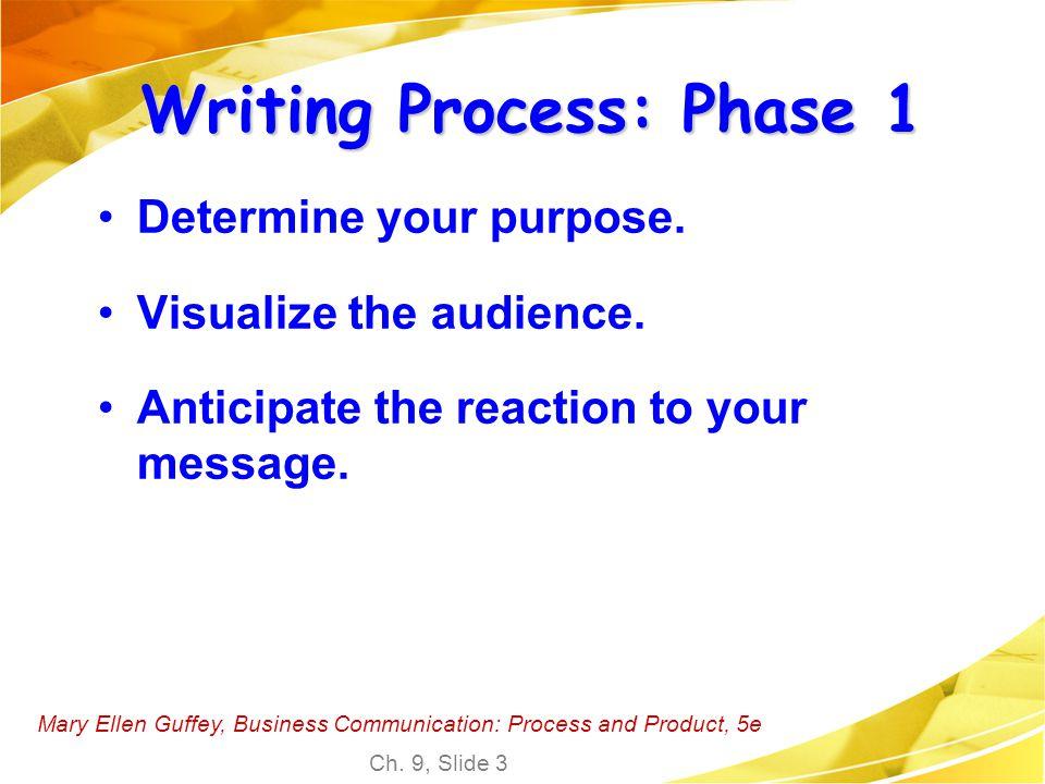 Writing Process: Phase 1