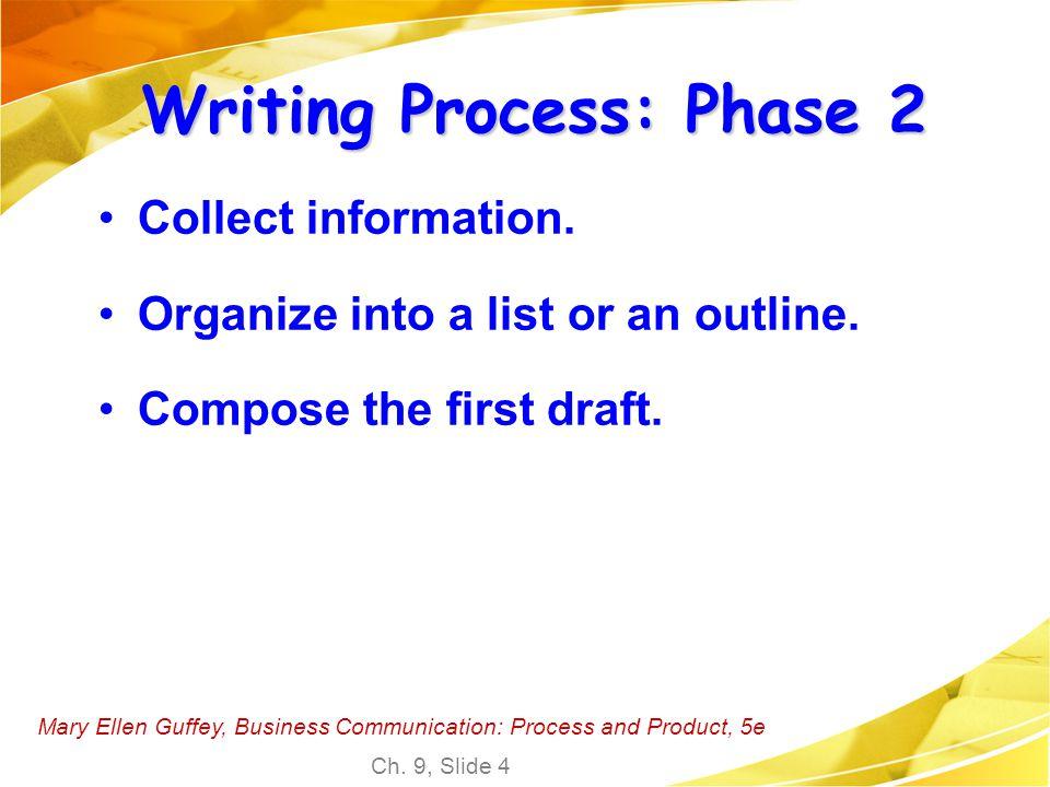 Writing Process: Phase 2