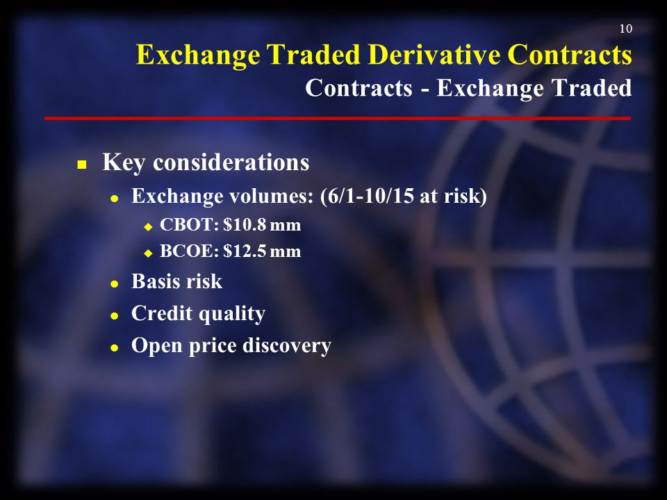 Exchange Traded Derivative Contracts Contracts - Exchange Traded
