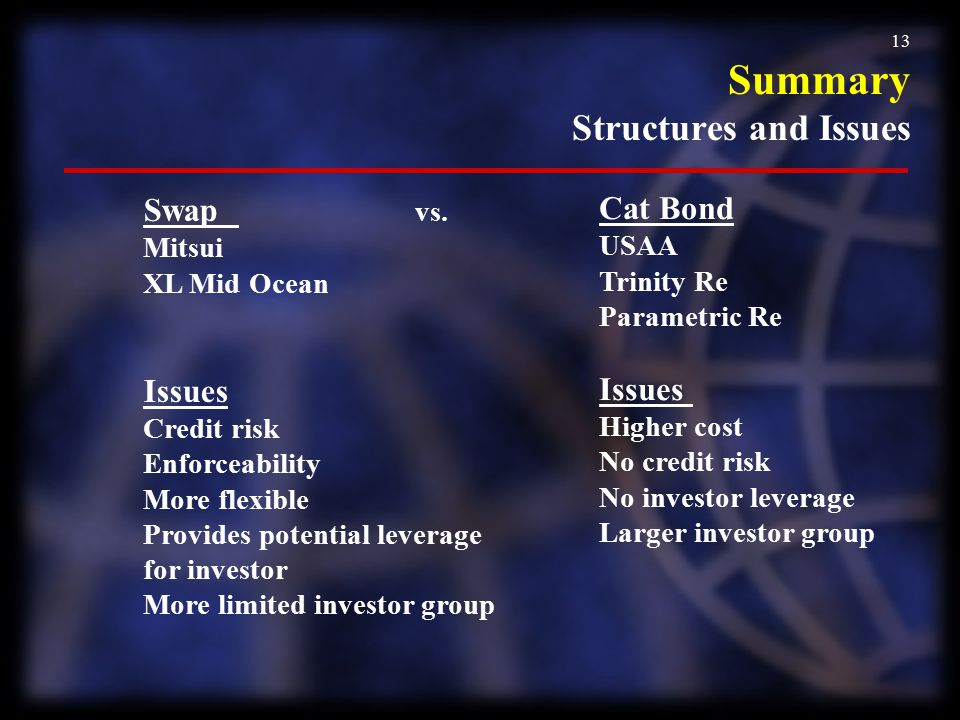 Summary Structures and Issues