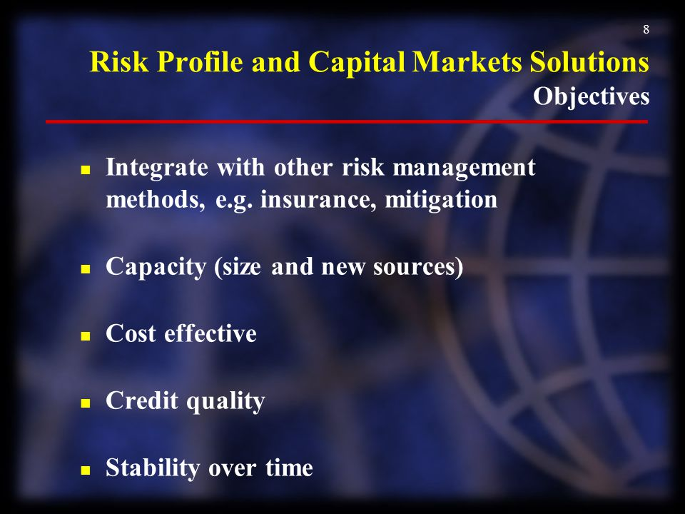 Risk Profile and Capital Markets Solutions Objectives