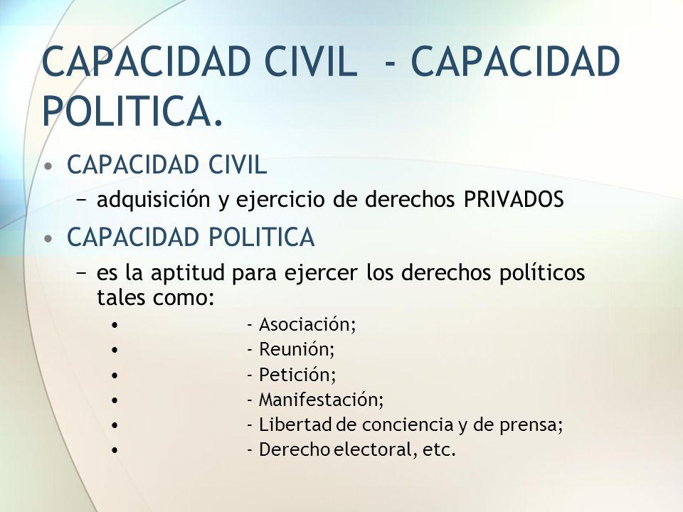 CAPACIDAD CIVIL - CAPACIDAD POLITICA.
