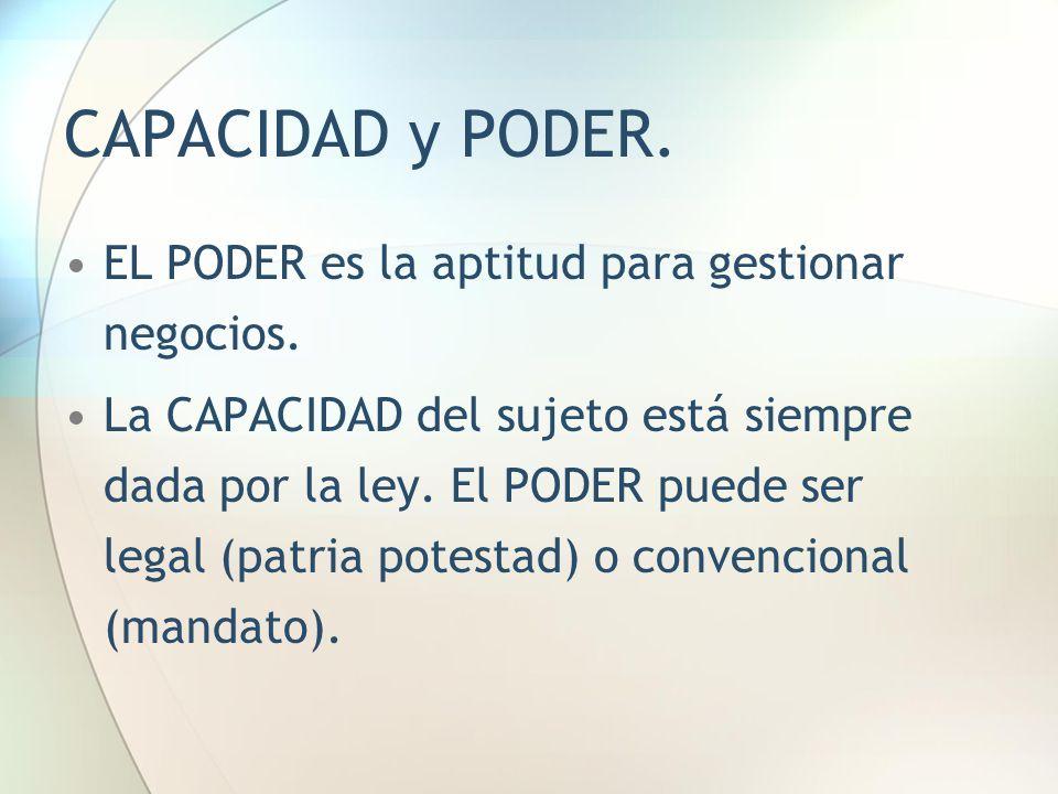 CAPACIDAD y PODER. EL PODER es la aptitud para gestionar negocios.