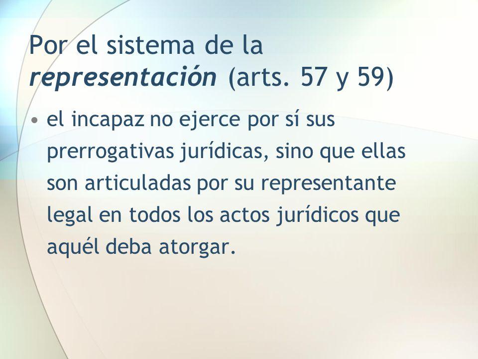 Por el sistema de la representación (arts. 57 y 59)