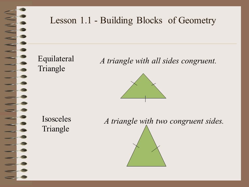 Lesson 1.1 - Building Blocks of Geometry