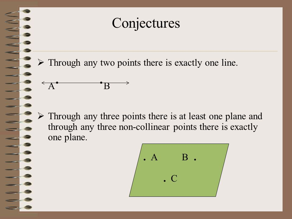 Conjectures Through any two points there is exactly one line. A· ·B.