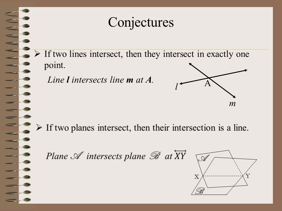 Conjectures If two lines intersect, then they intersect in exactly one point. l. m. A. Line l intersects line m at A.