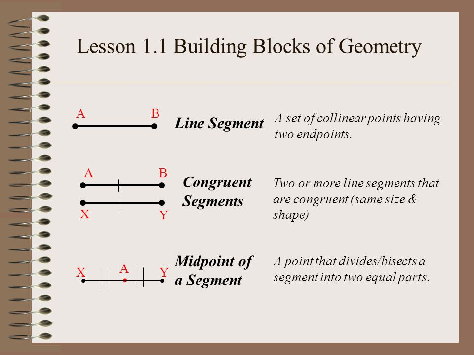 Lesson 1.1 Building Blocks of Geometry
