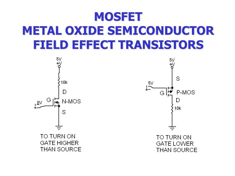 METAL OXIDE SEMICONDUCTOR FIELD EFFECT TRANSISTORS