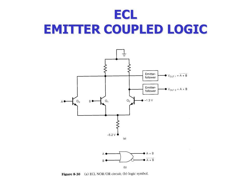 ECL EMITTER COUPLED LOGIC