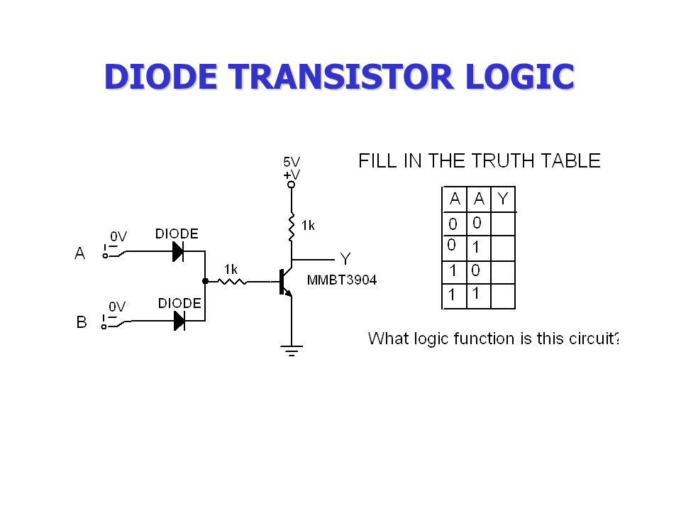 Digital Electronics Logic Families Ttl And Cmos Ppt