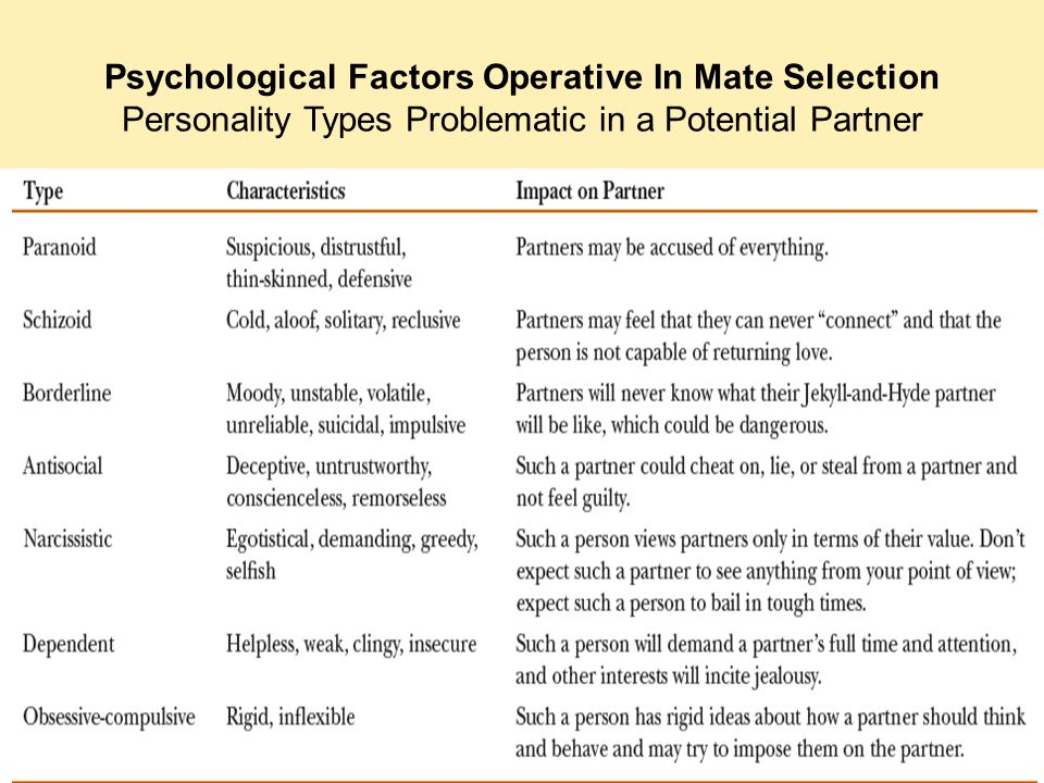 Psychological Factors Operative In Mate Selection Personality Types Problematic in a Potential Partner