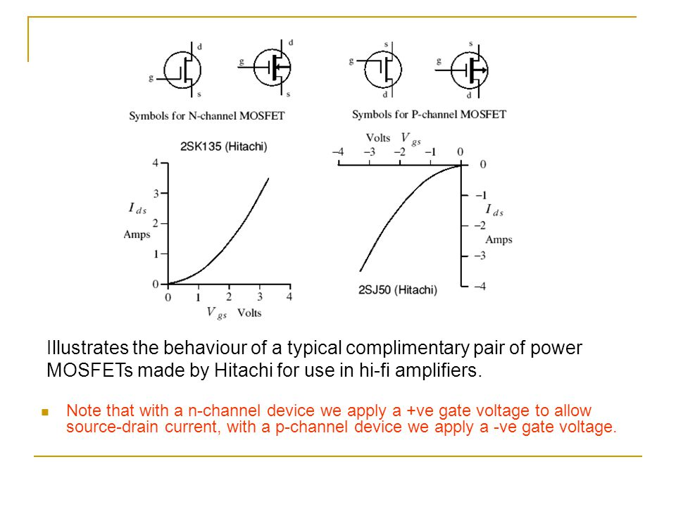 Illustrates the behaviour of a typical complimentary pair of power MOSFETs made by Hitachi for use in hi-fi amplifiers.