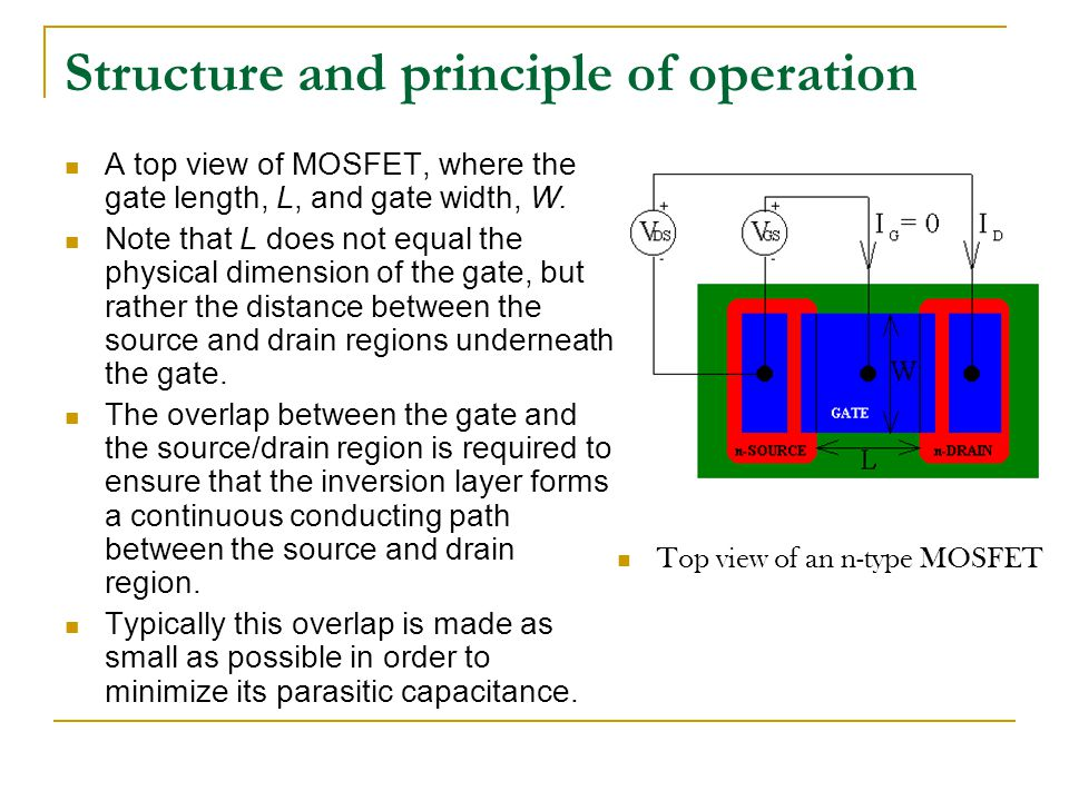 Structure and principle of operation