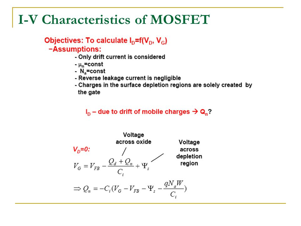 I-V Characteristics of MOSFET