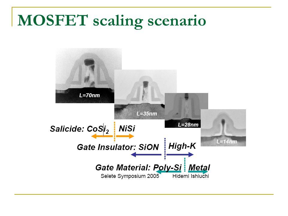 MOSFET scaling scenario