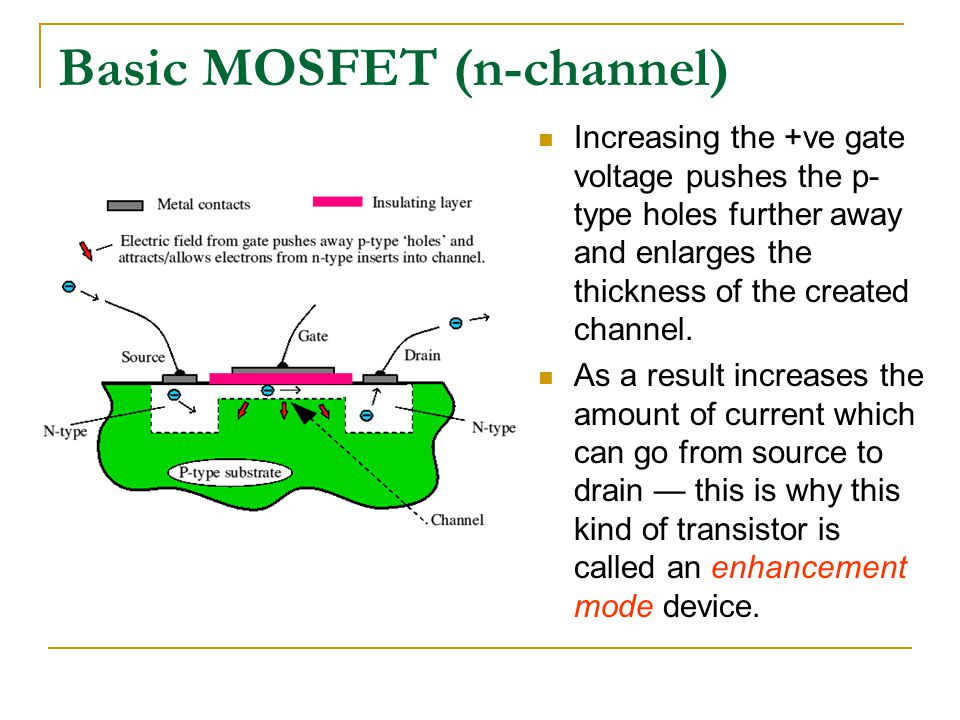 Basic MOSFET (n-channel)