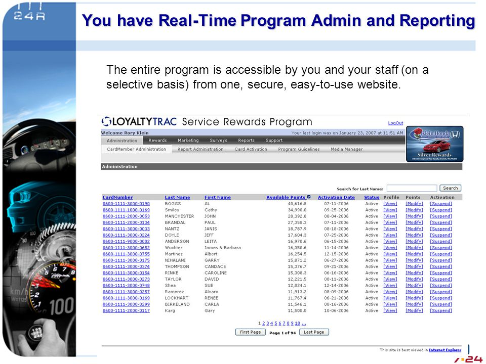 You have Real-Time Program Admin and Reporting