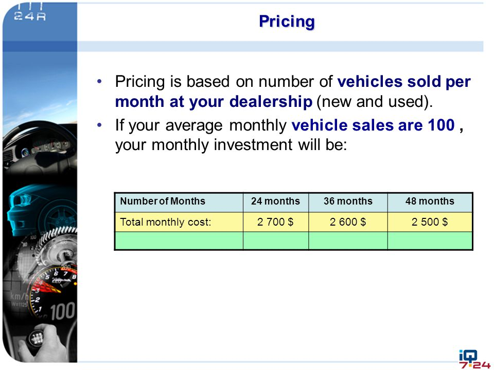 Pricing Pricing is based on number of vehicles sold per month at your dealership (new and used).