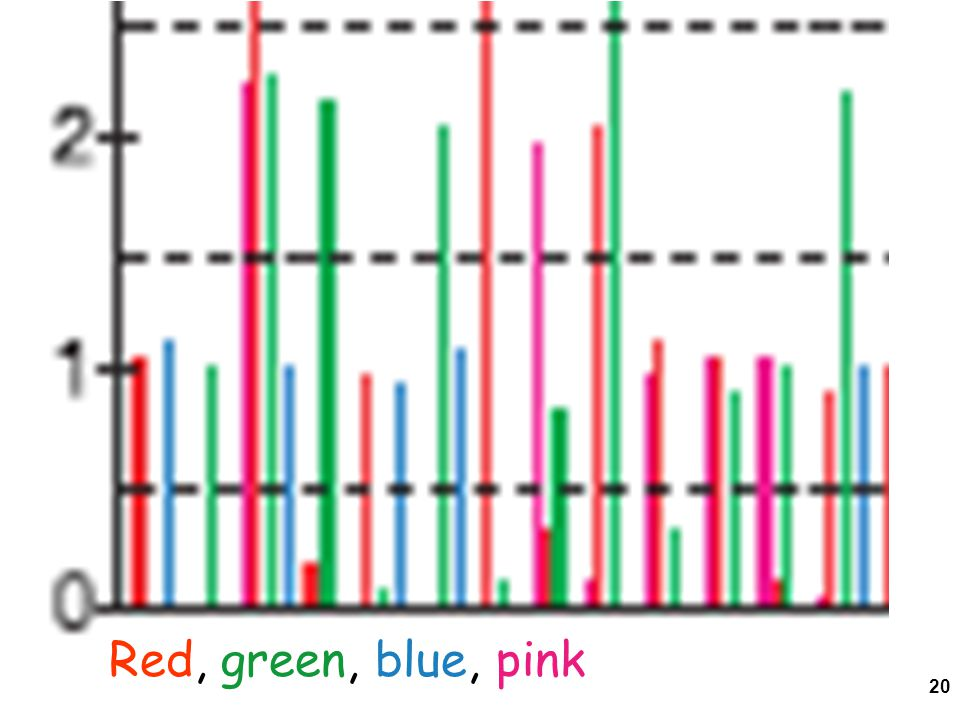 Red, green, blue, pink