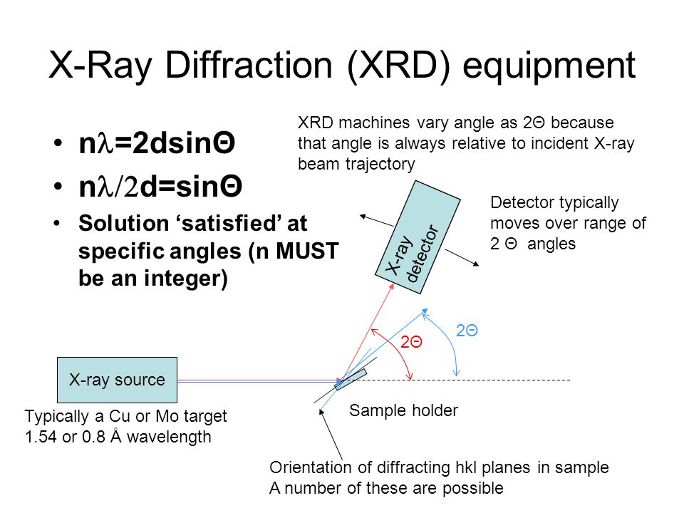 X-Ray Diffraction (XRD) equipment