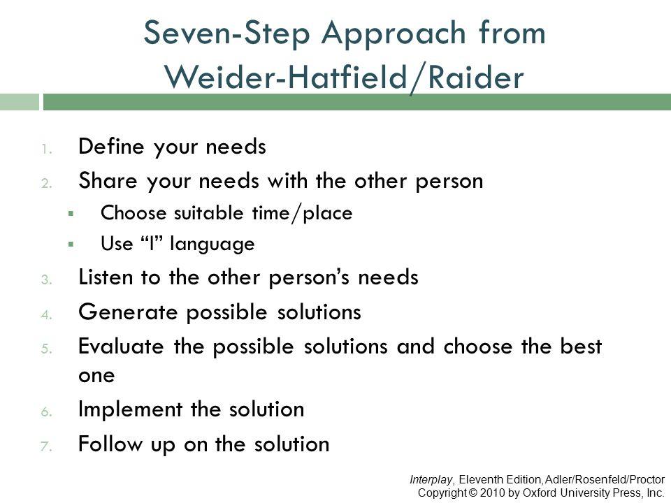 Seven-Step Approach from Weider-Hatfield/Raider