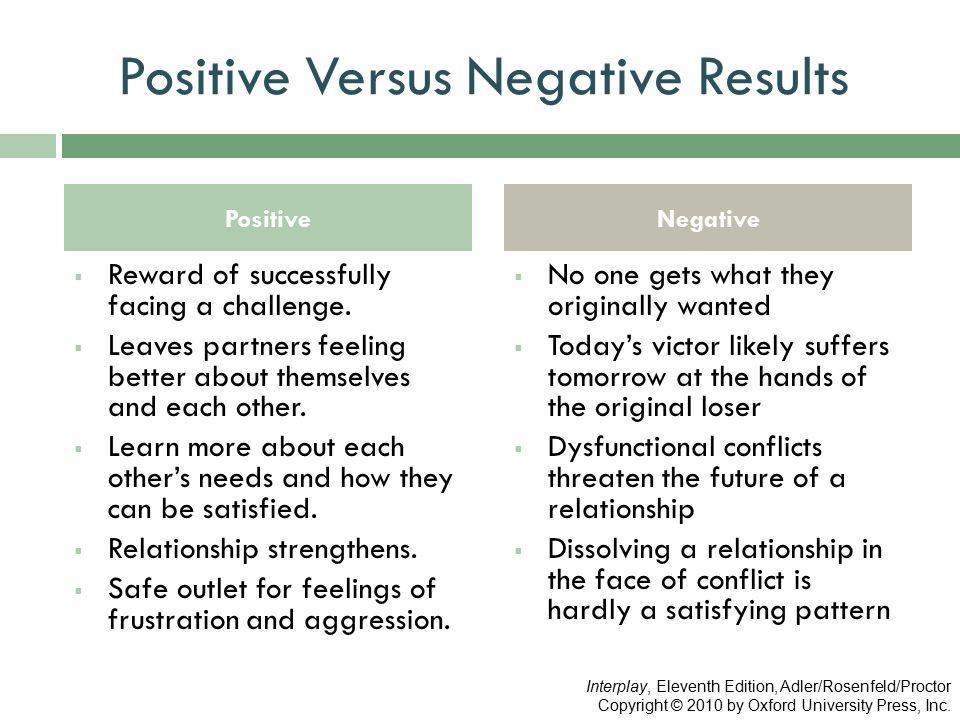 Positive Versus Negative Results