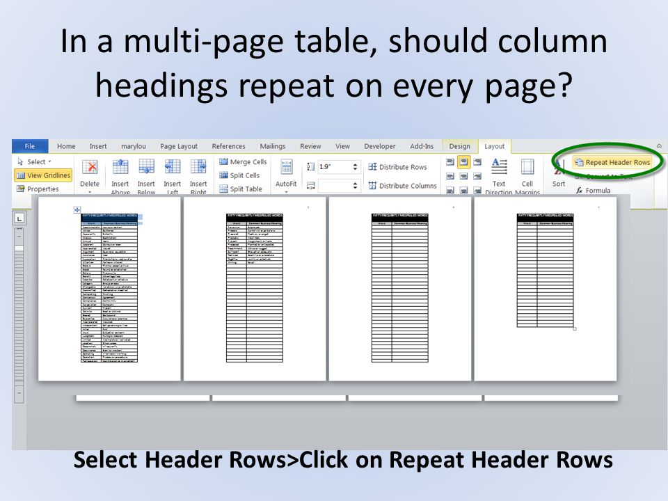 In a multi-page table, should column headings repeat on every page