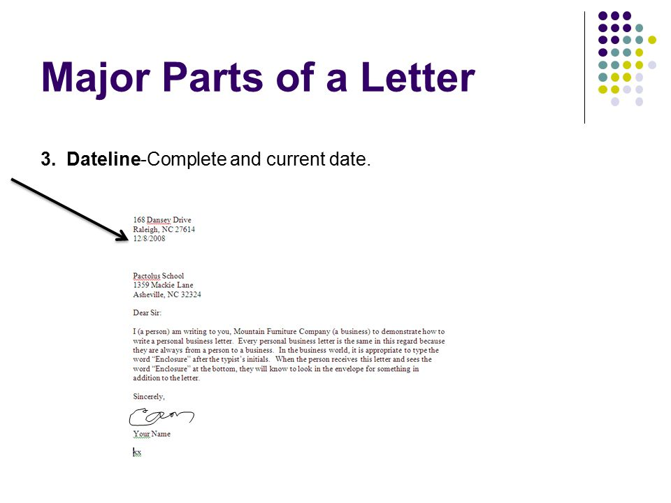 Major Parts of a Letter 3. Dateline-Complete and current date.