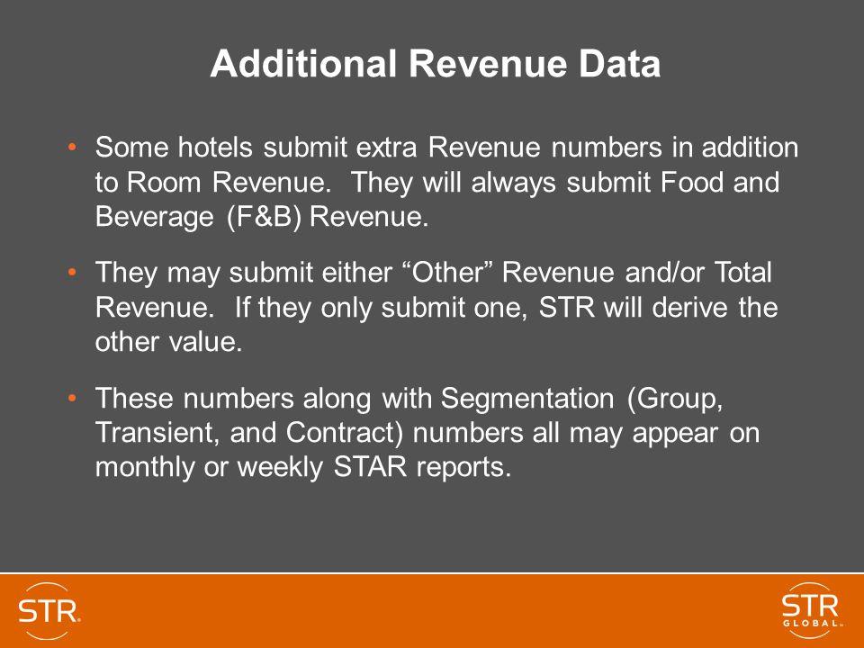 Additional Revenue Data