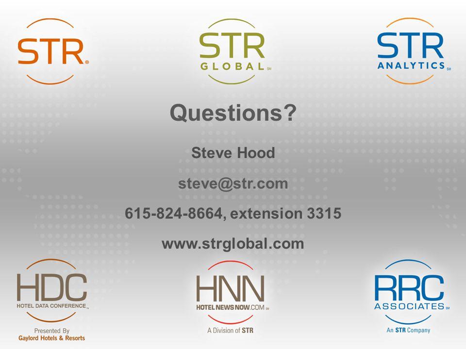 Questions Steve Hood steve@str.com 615-824-8664, extension 3315 www.strglobal.com