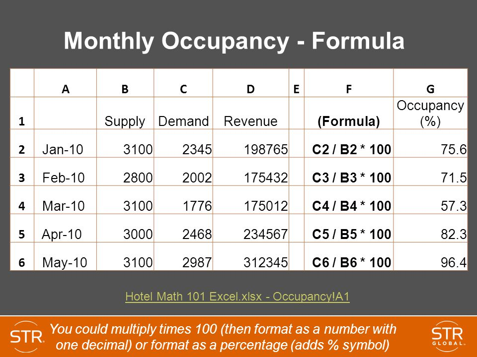 Monthly Occupancy - Formula