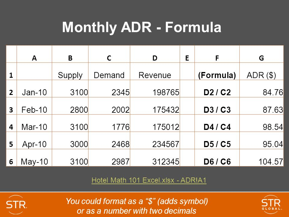 Monthly ADR - Formula A B C D E F G 1 Supply Demand Revenue (Formula)