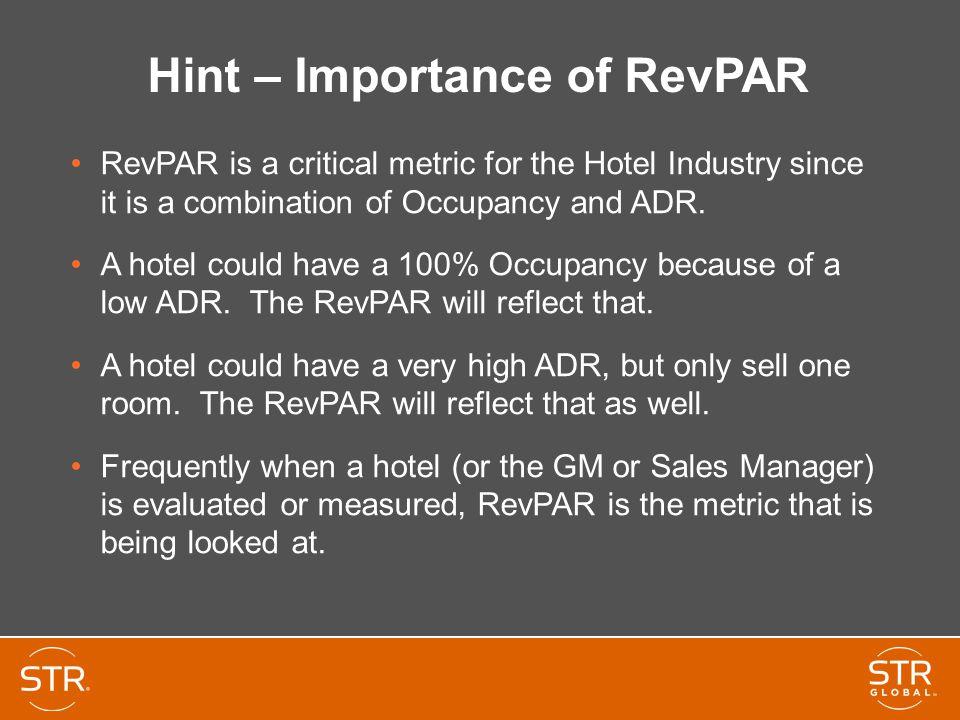 Hint – Importance of RevPAR