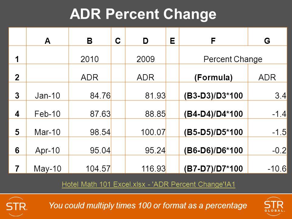 ADR Percent Change A B C D E F G 1 2010 2009 Percent Change 2 ADR