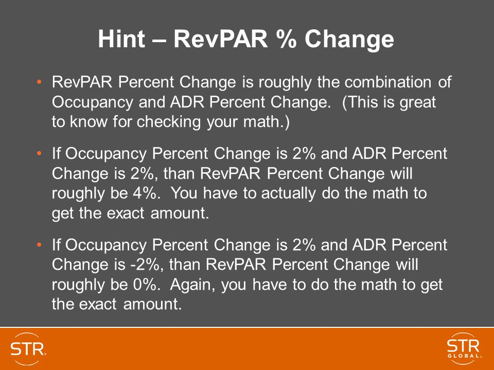 Hint – RevPAR % Change