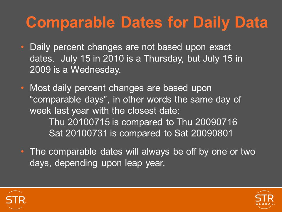 Comparable Dates for Daily Data