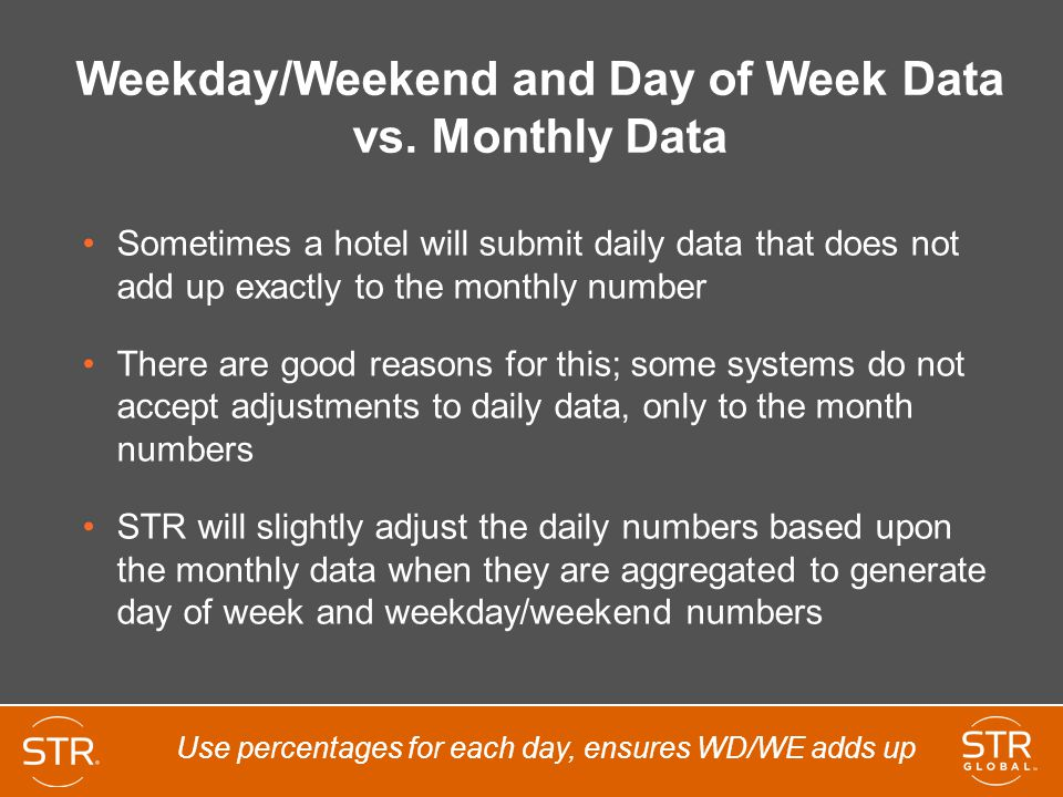 Weekday/Weekend and Day of Week Data vs. Monthly Data