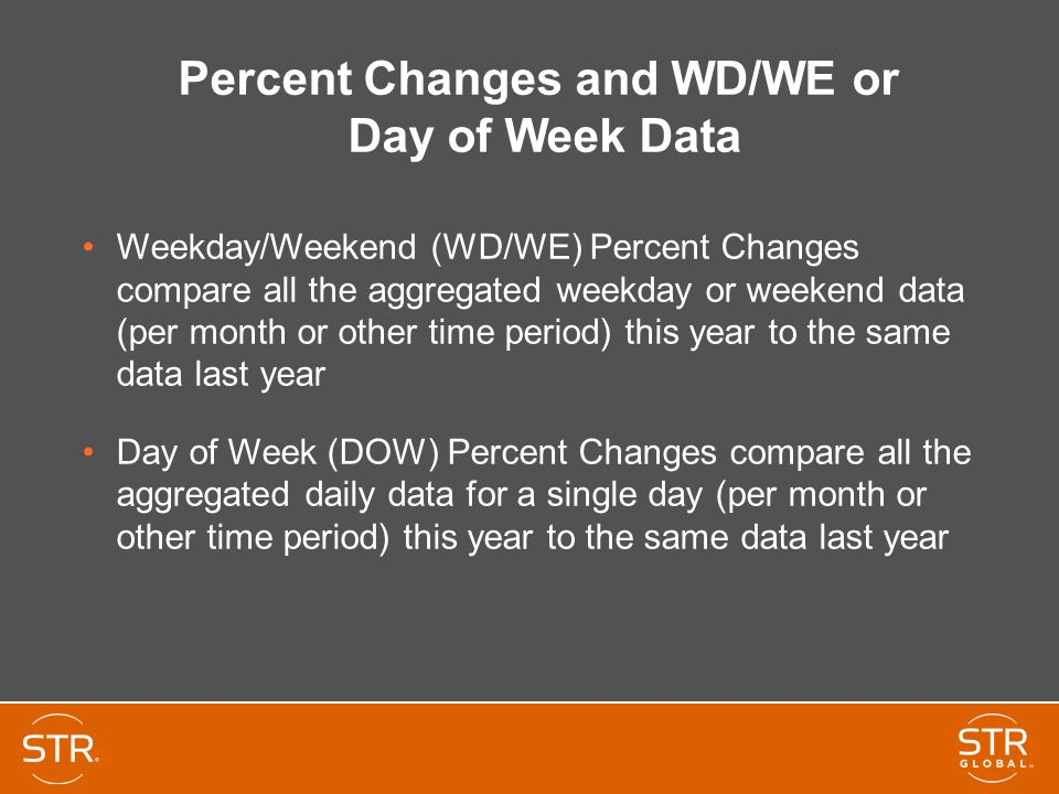Percent Changes and WD/WE or Day of Week Data