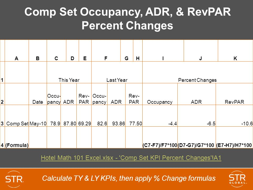 Comp Set Occupancy, ADR, & RevPAR