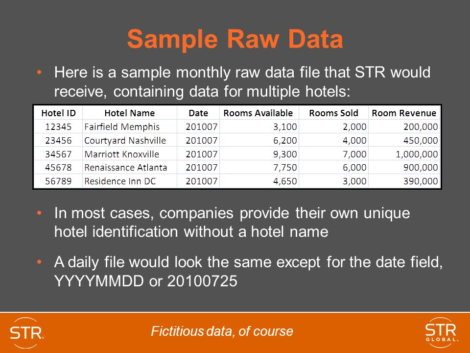 Sample Raw Data Here is a sample monthly raw data file that STR would receive, containing data for multiple hotels: